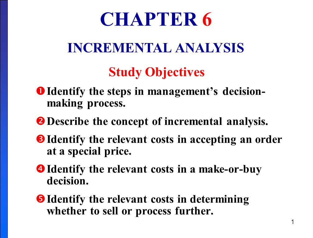 examples of study objectives How to effectively use the study island application objectives content suggested stratgies and resources suggested assessments study skills curriculum.