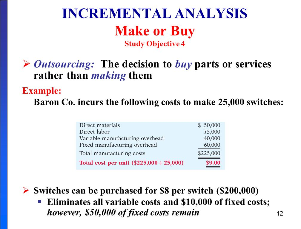 INCREMENTAL ANALYSIS Make or Buy Study Objective 4
