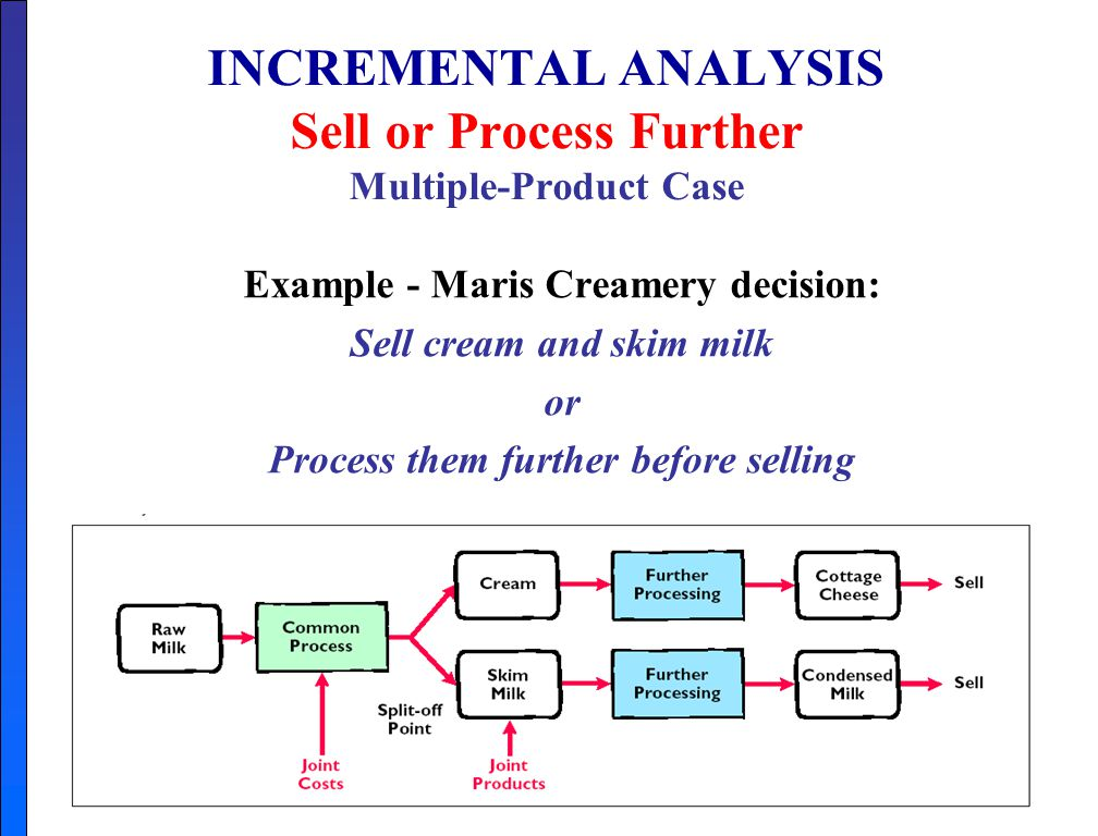 INCREMENTAL ANALYSIS Sell or Process Further Multiple-Product Case