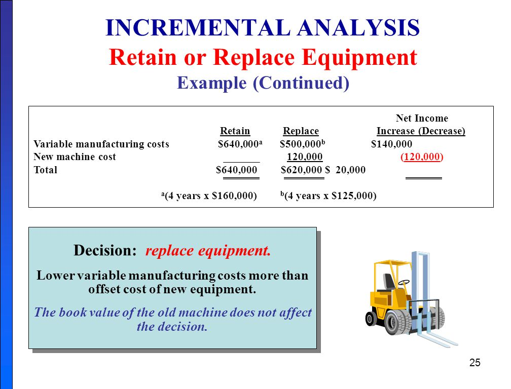 INCREMENTAL ANALYSIS Retain or Replace Equipment Example (Continued)