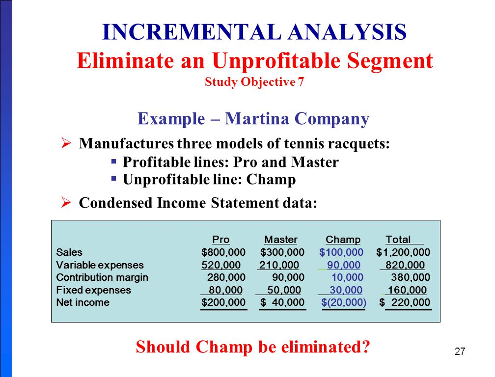 Example – Martina Company Should Champ be eliminated