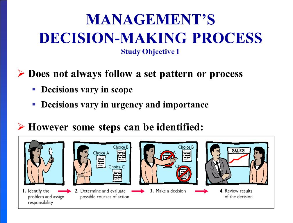 MANAGEMENT'S DECISION-MAKING PROCESS Study Objective 1