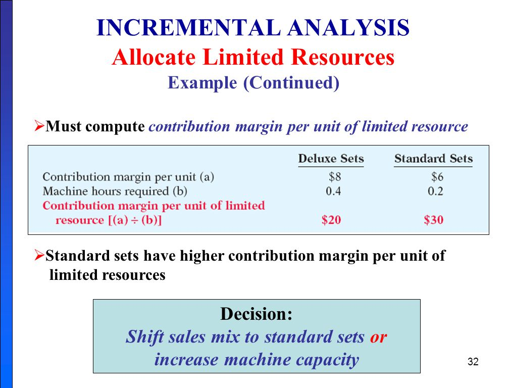 INCREMENTAL ANALYSIS Allocate Limited Resources Example (Continued)