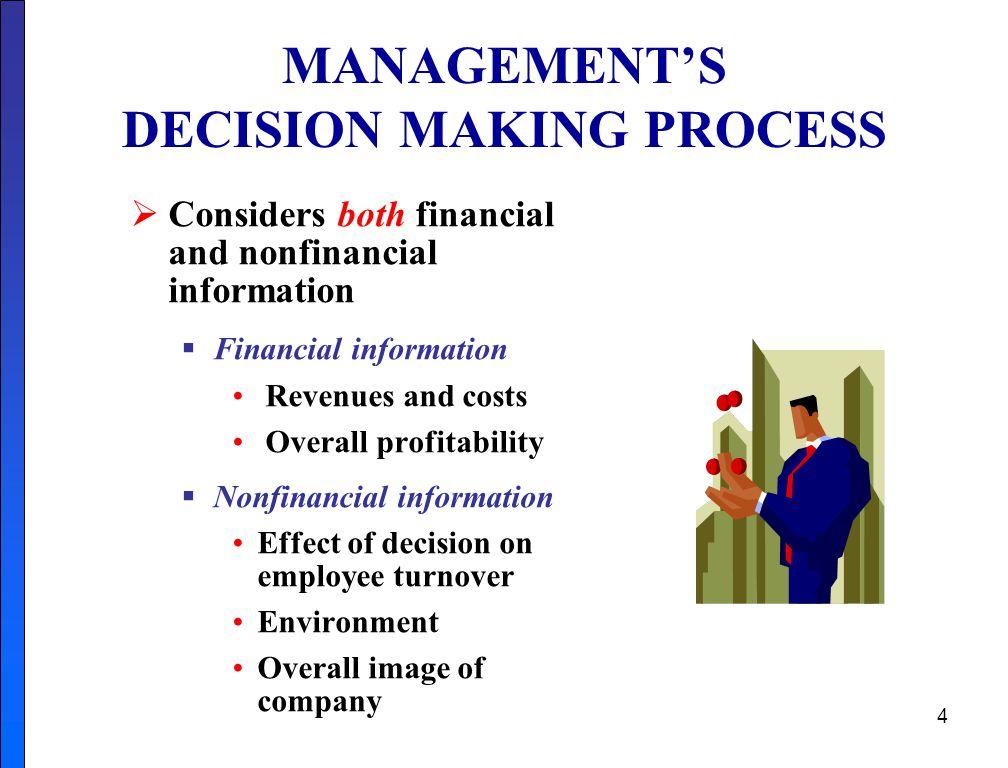 MANAGEMENT'S DECISION MAKING PROCESS