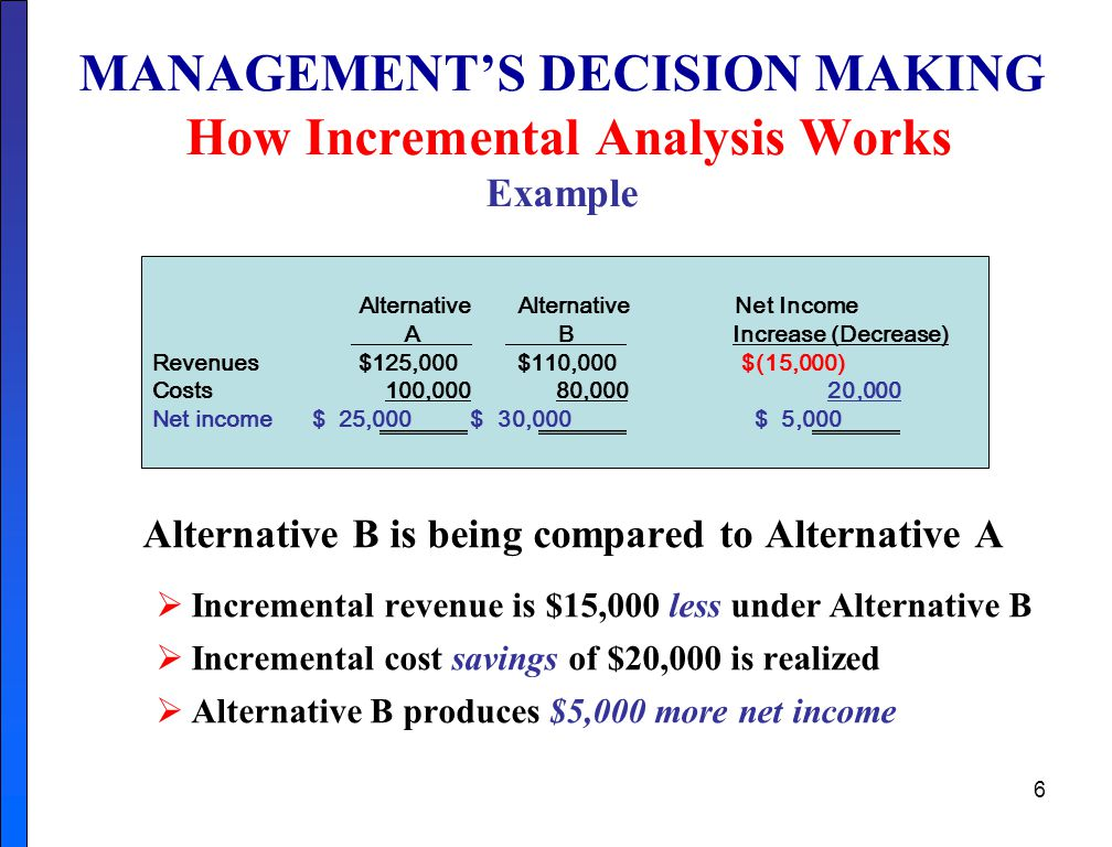 MANAGEMENT'S DECISION MAKING How Incremental Analysis Works Example