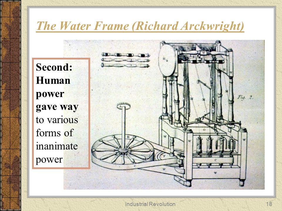The Water Frame (Richard Arckwright)
