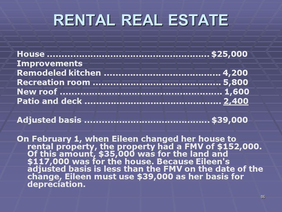 RENTAL REAL ESTATE House ......................................................... $25,000. Improvements.