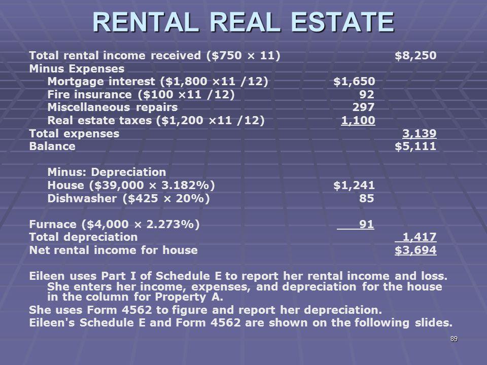 RENTAL REAL ESTATE Total rental income received ($750 × 11) $8,250