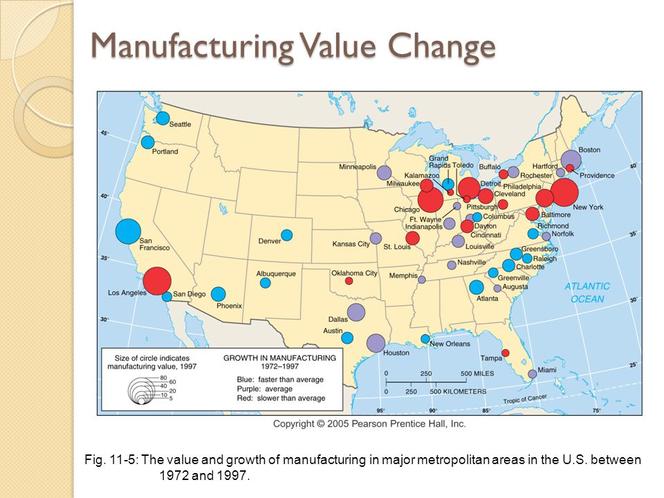 Manufacturing Value Change