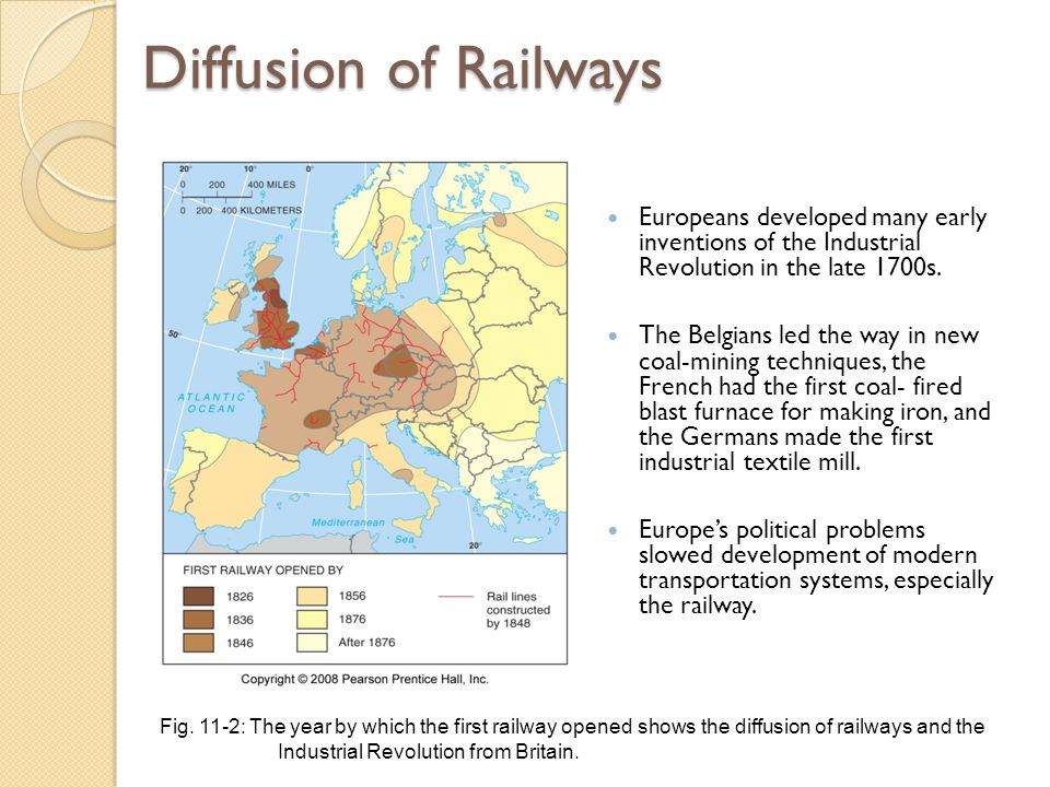 Diffusion of Railways Europeans developed many early inventions of the Industrial Revolution in the late 1700s.