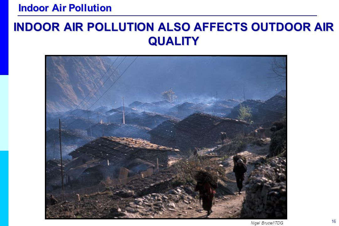 INDOOR AIR POLLUTION ALSO AFFECTS OUTDOOR AIR QUALITY