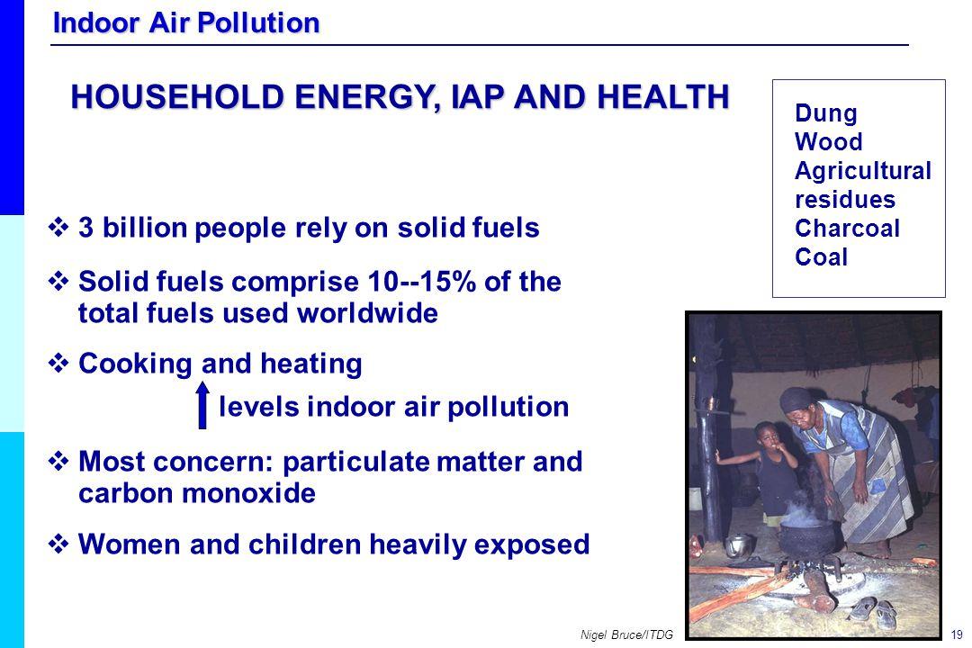 HOUSEHOLD ENERGY, IAP AND HEALTH