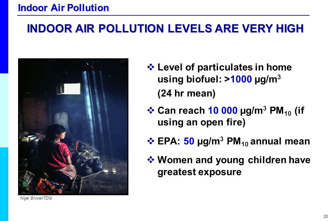 INDOOR AIR POLLUTION LEVELS ARE VERY HIGH