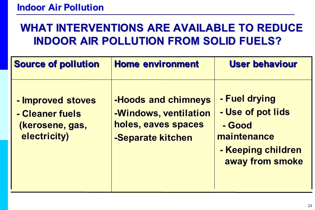 - Keeping children away from smoke -Hoods and chimneys