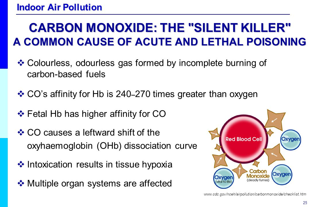 CARBON MONOXIDE: THE SILENT KILLER A COMMON CAUSE OF ACUTE AND LETHAL POISONING