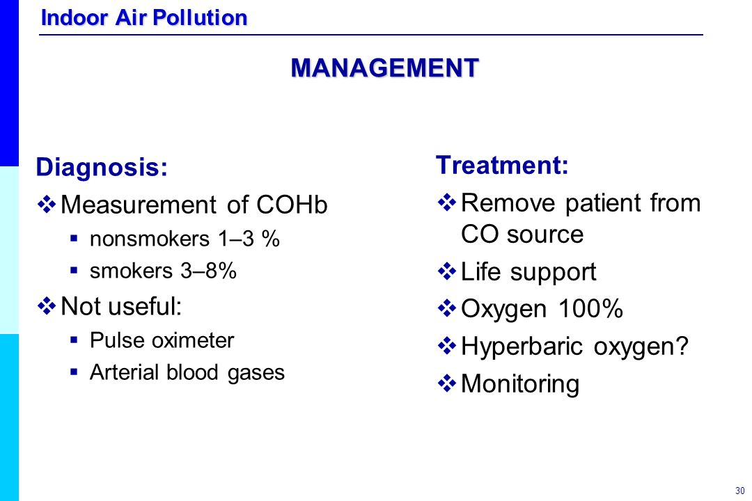 Remove patient from CO source Life support Oxygen 100%