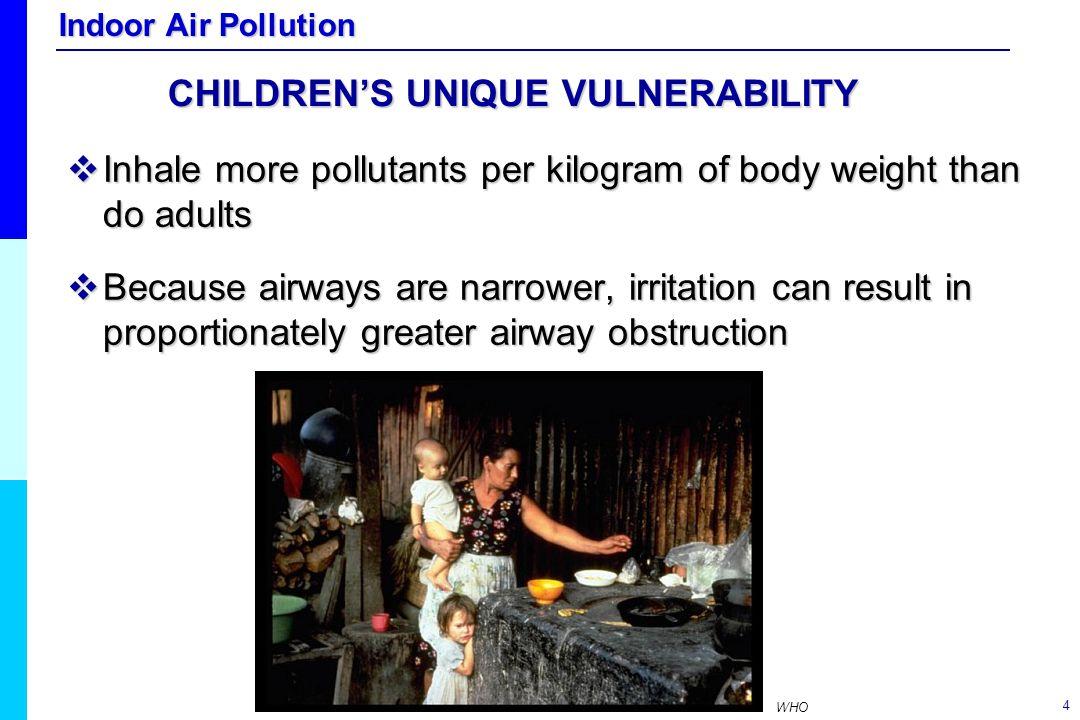 CHILDREN'S UNIQUE VULNERABILITY