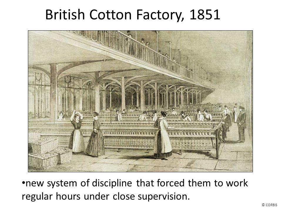 British Cotton Factory, 1851