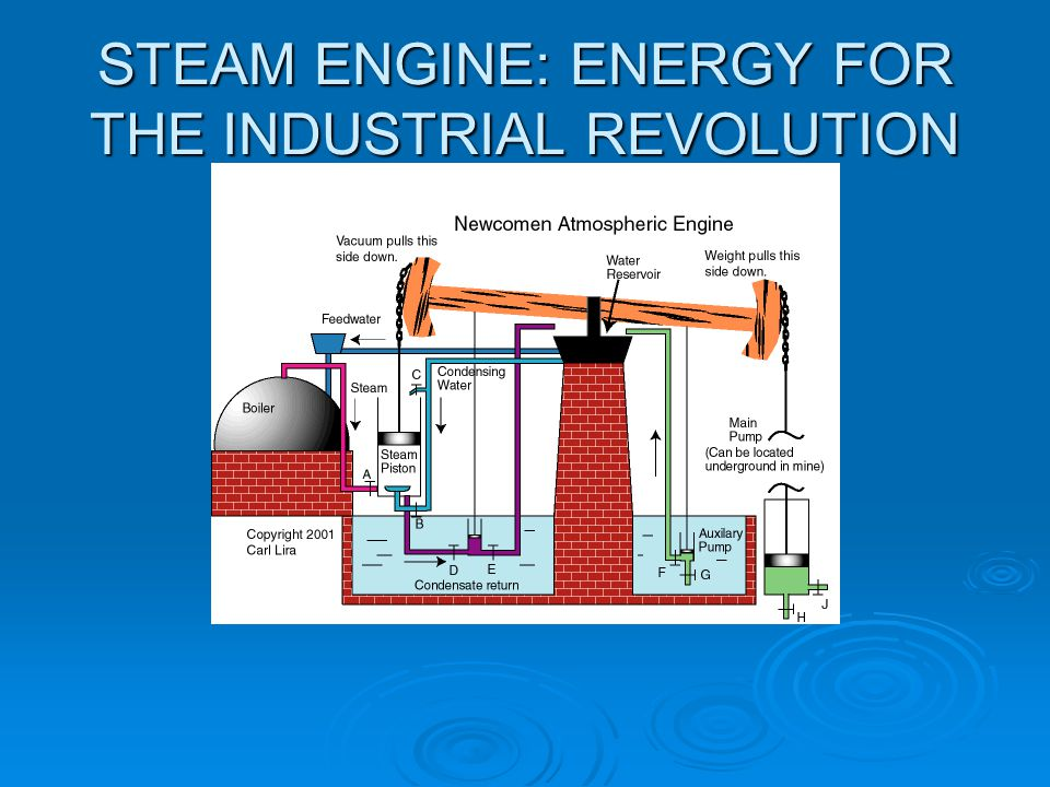 STEAM ENGINE: ENERGY FOR THE INDUSTRIAL REVOLUTION
