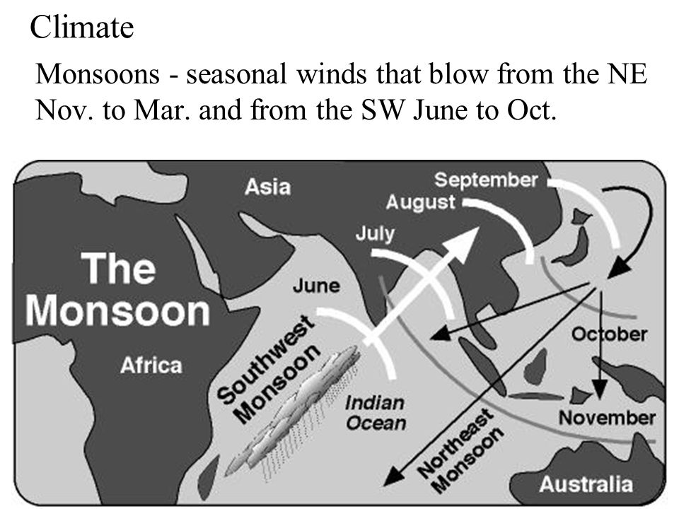 Climate Monsoons - seasonal winds that blow from the NE Nov. to Mar. and from the SW June to Oct.