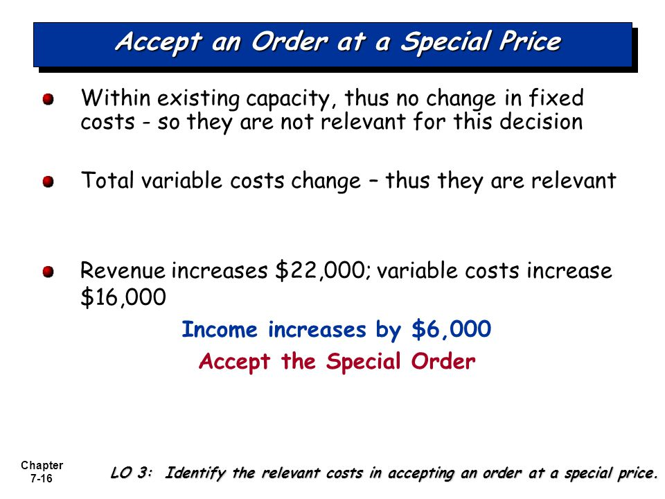 Accept an Order at a Special Price