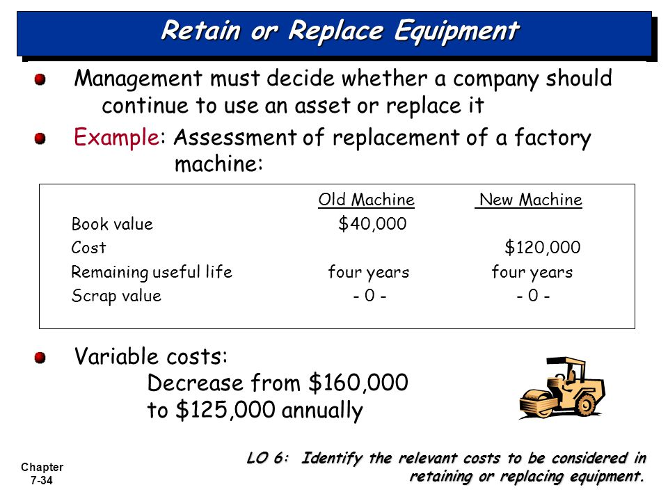 Retain or Replace Equipment