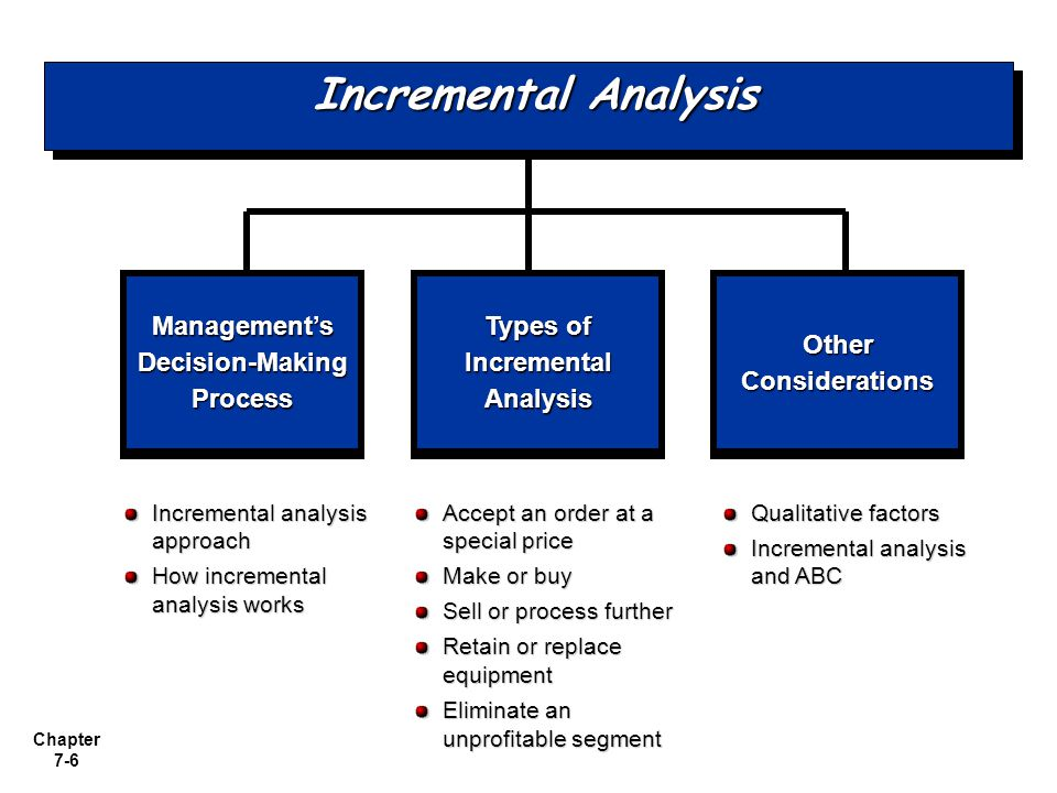 Management's Decision-Making Process Types of Incremental Analysis