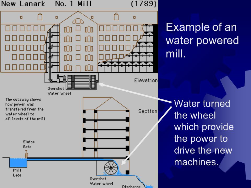 Example of an water powered mill.