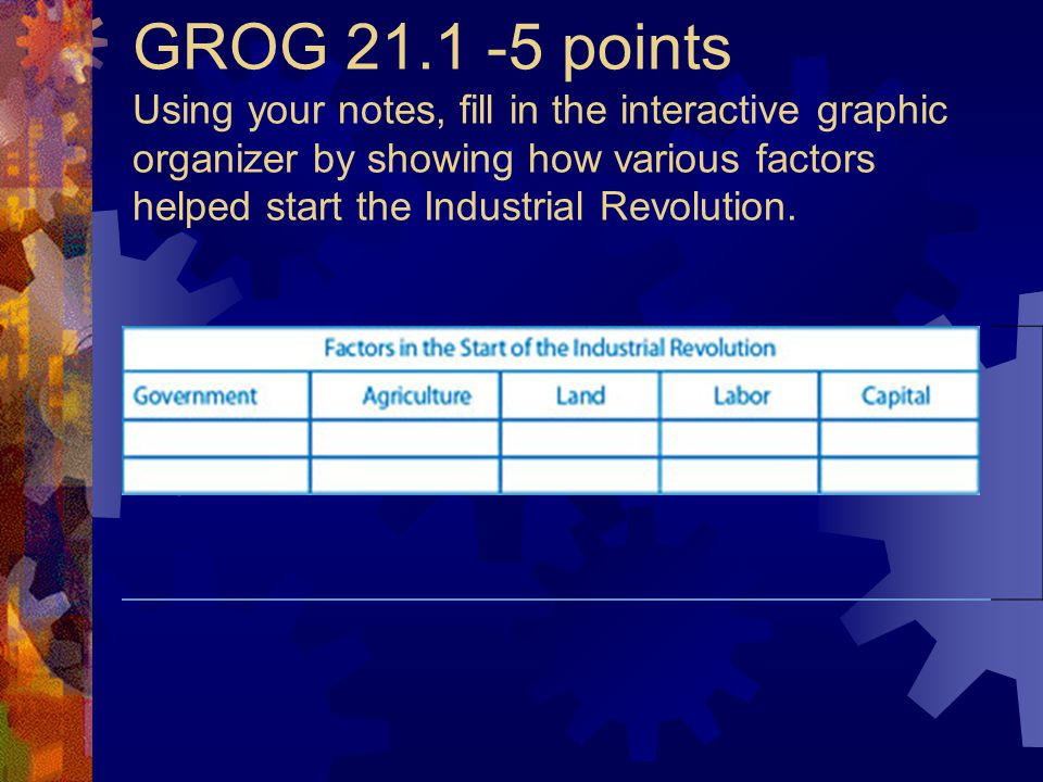 GROG 21.1 -5 points Using your notes, fill in the interactive graphic organizer by showing how various factors helped start the Industrial Revolution.