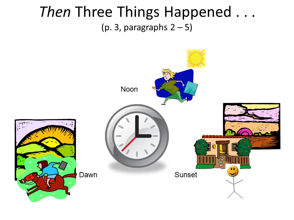 Then Three Things Happened . . . (p. 3, paragraphs 2 – 5)