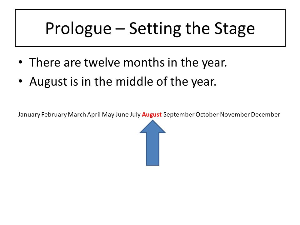 Prologue – Setting the Stage