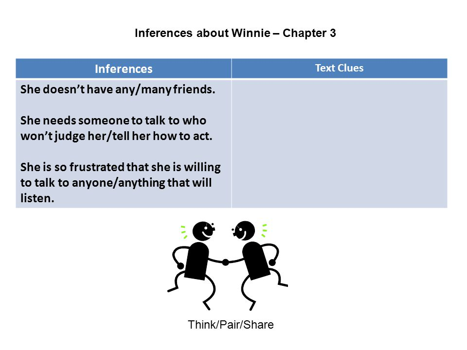 Inferences about Winnie – Chapter 3