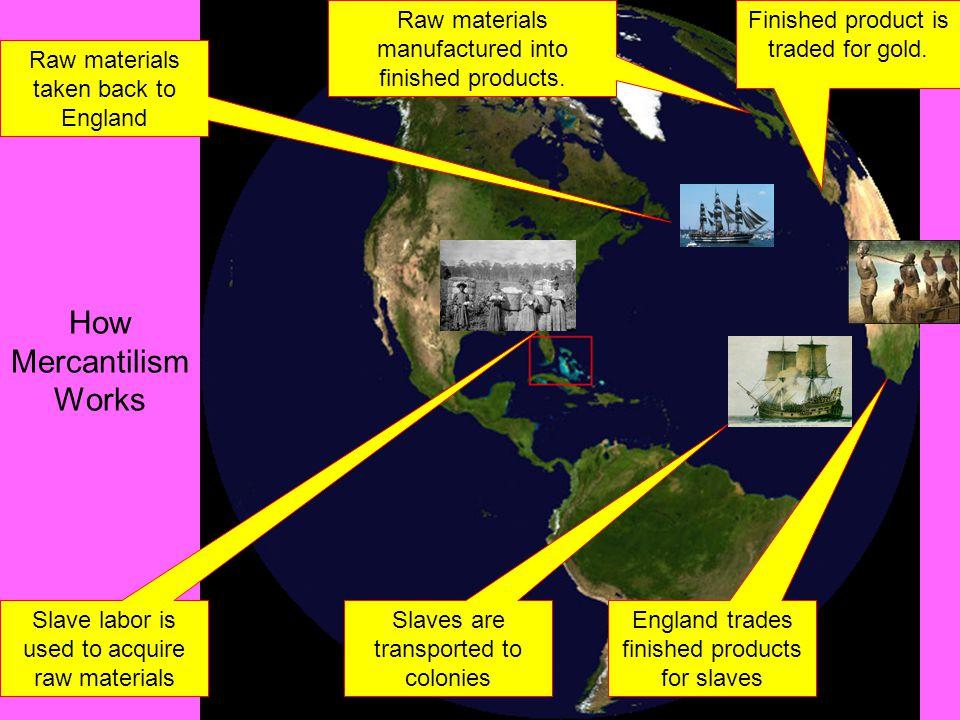 How Mercantilism Works