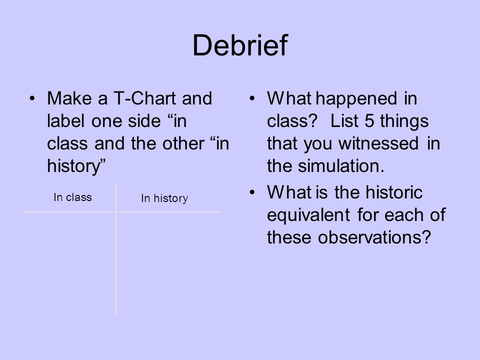 Debrief Make a T-Chart and label one side in class and the other in history