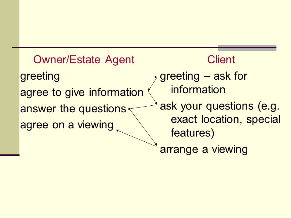 Owner/Estate Agent greeting. agree to give information. answer the questions. agree on a viewing.
