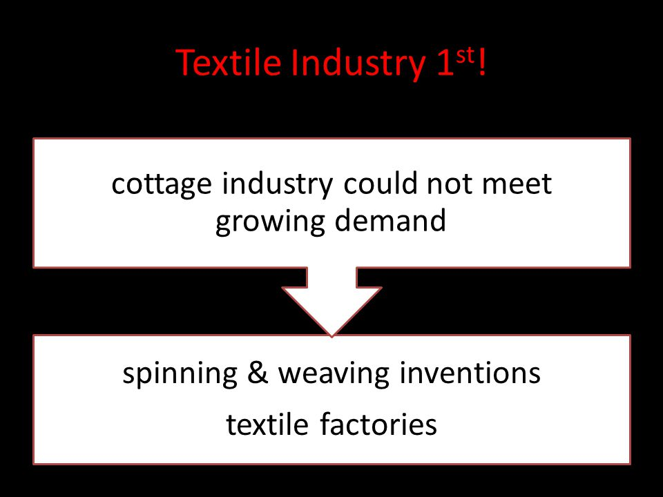 Textile Industry 1st! cottage industry could not meet growing demand
