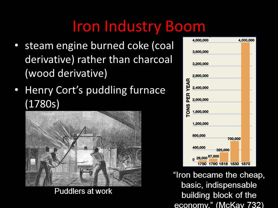 Iron Industry Boom steam engine burned coke (coal derivative) rather than charcoal (wood derivative)