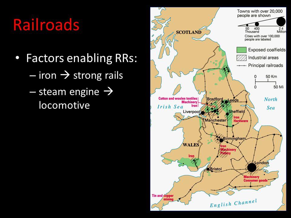 Railroads Factors enabling RRs: iron  strong rails