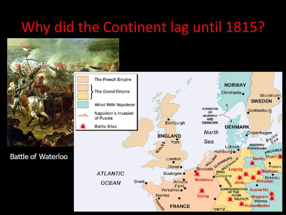 Why did the Continent lag until 1815