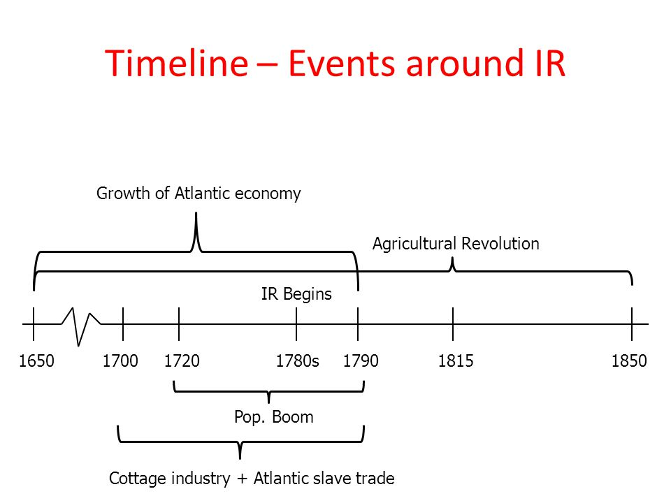 The Industrial Revolution - ppt download