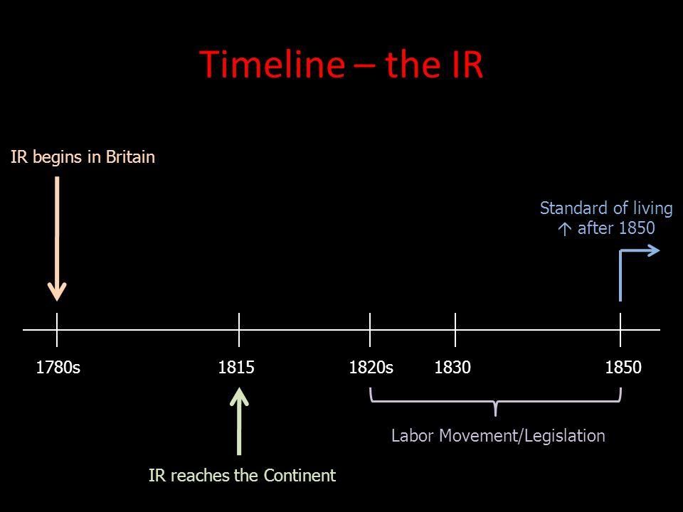 Timeline – the IR IR begins in Britain Standard of living  after 1850