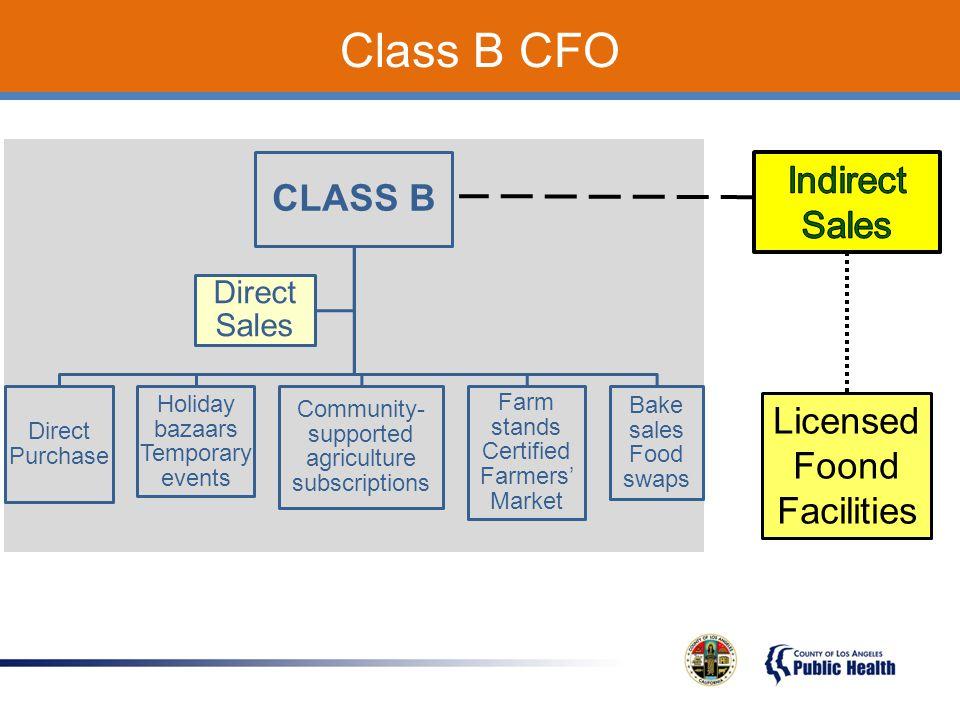 Class B CFO CLASS B Indirect Sales Licensed Foond Facilities