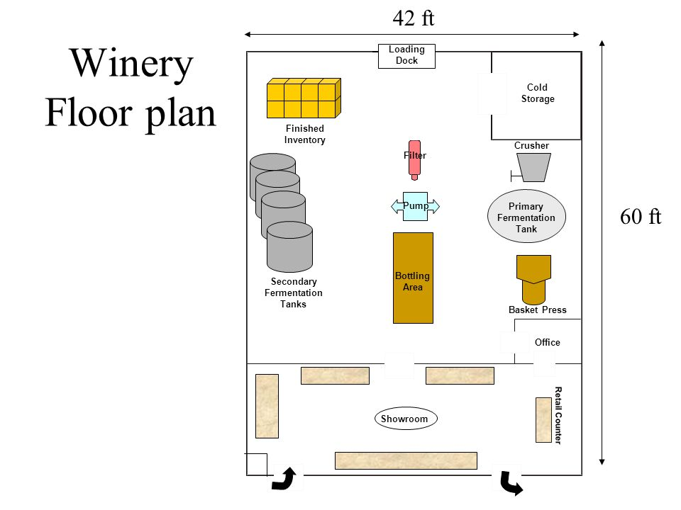 Winery Floor plan 42 ft 60 ft Loading Dock Cold Storage Finished