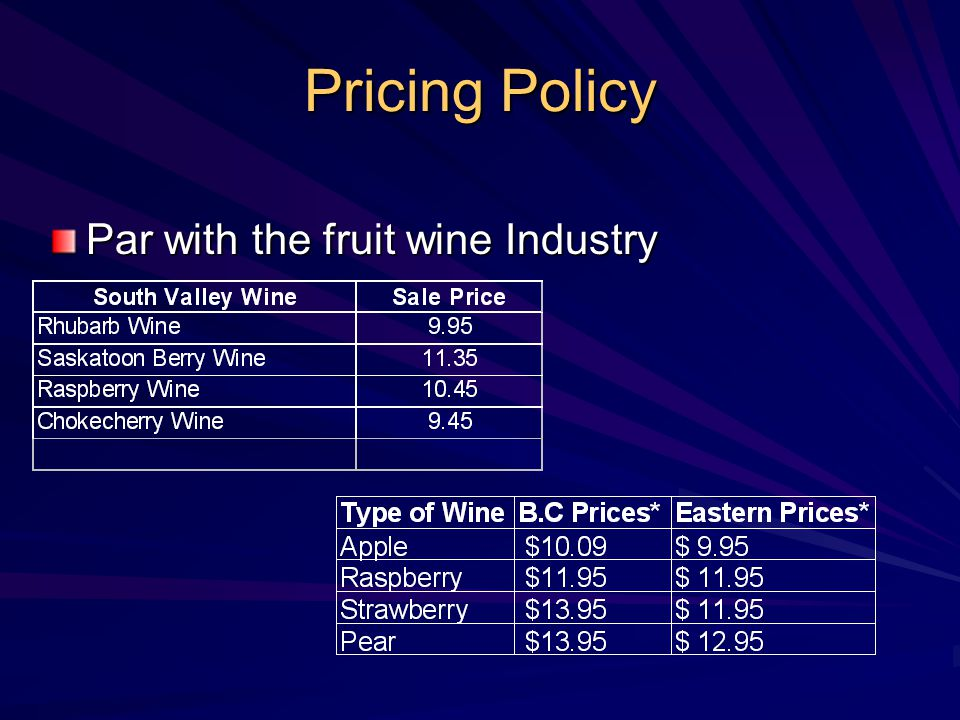 Pricing Policy Par with the fruit wine Industry