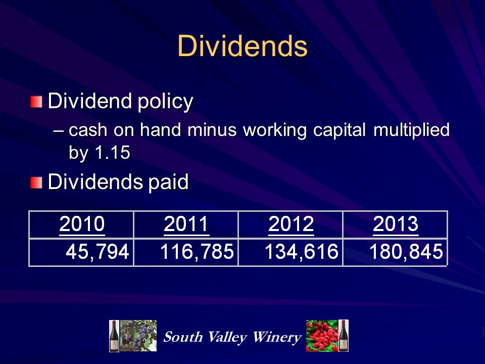 Dividends Dividend policy Dividends paid