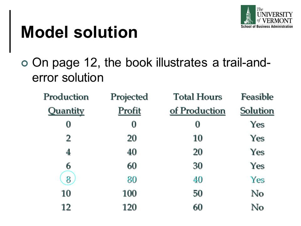 Model solution On page 12, the book illustrates a trail-and-error solution. Production. Projected.