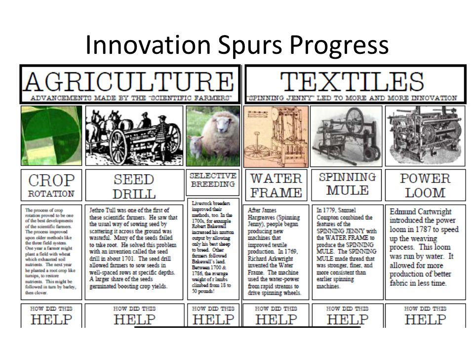 Innovation Spurs Progress