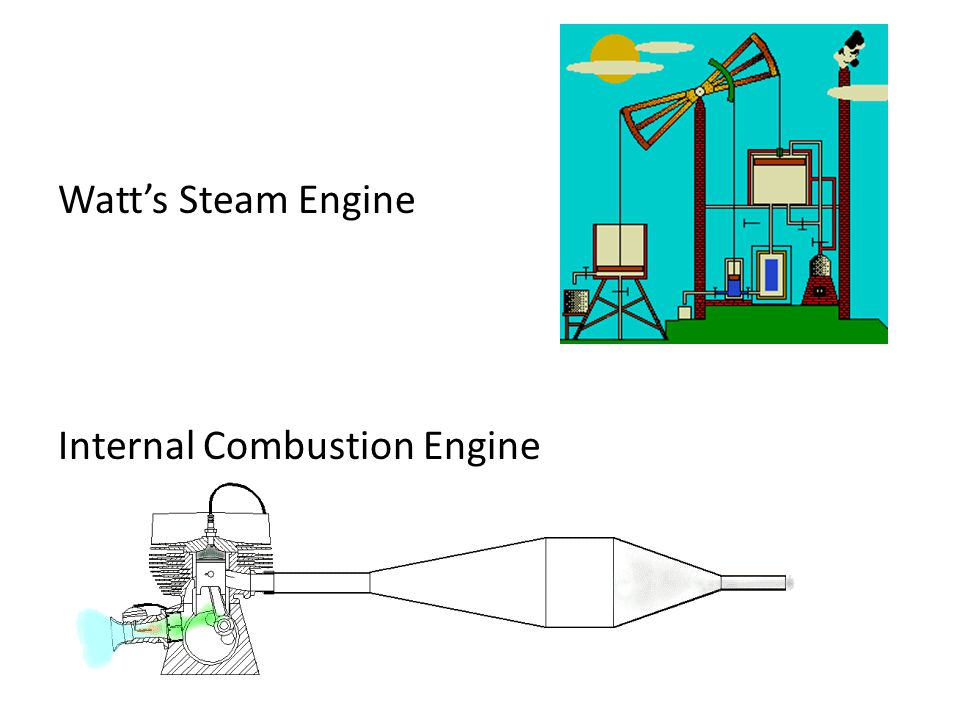 Watt's Steam Engine Internal Combustion Engine