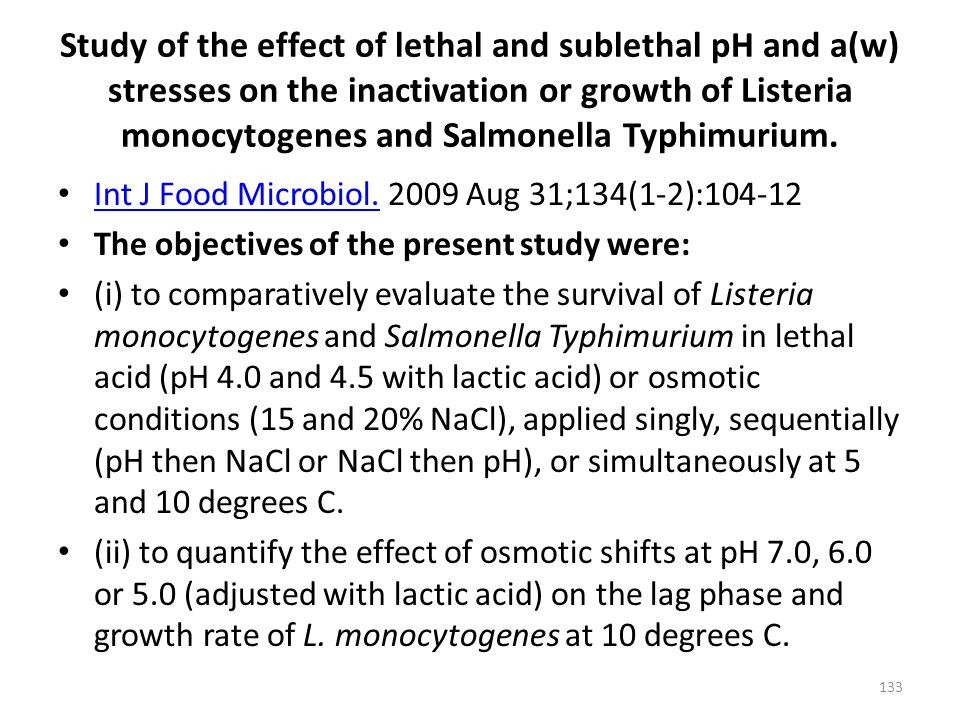 Study of the effect of lethal and sublethal pH and a(w) stresses on the inactivation or growth of Listeria monocytogenes and Salmonella Typhimurium.