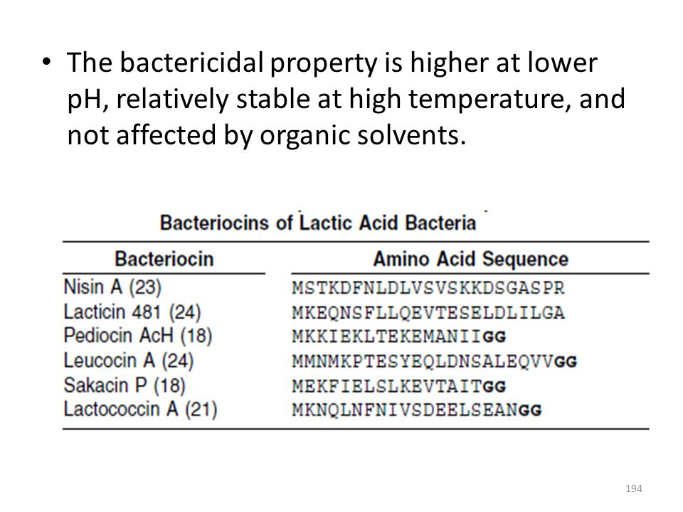 The bactericidal property is higher at lower pH, relatively stable at high temperature, and not affected by organic solvents.